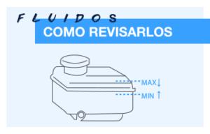 Nivel del líquido del sistema de refrigeración